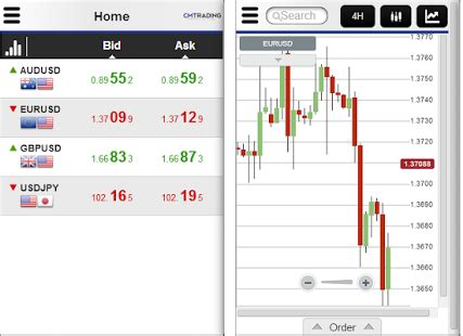 CMTrading Mobile Trader Apk Download latest android