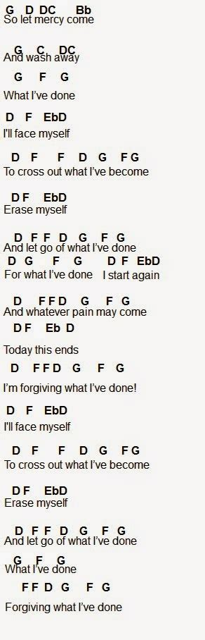 Flute Sheet Music: What I've Done