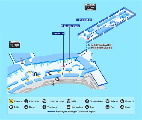 Guide for facilities in Dusseldorf International Airport