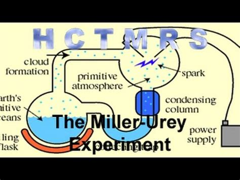 How Creationism Taught Me Real Science 10 The Miller Urey