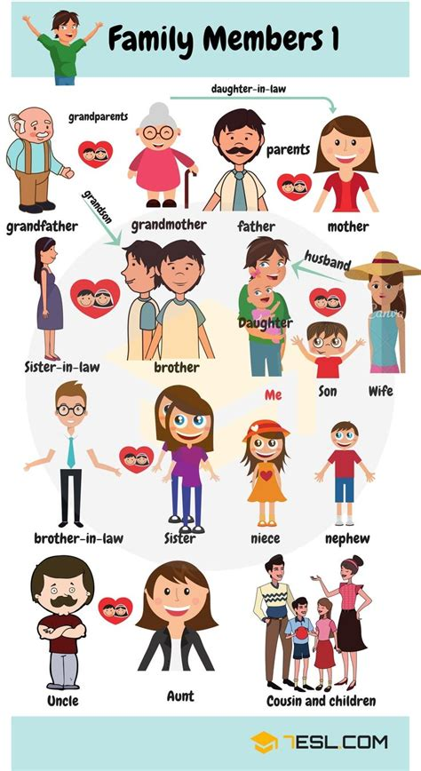 Family Relationship Chart: Useful Family Tree Chart With