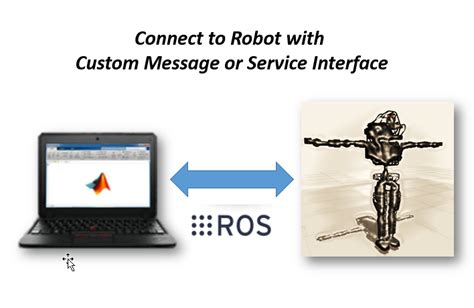 ROS Toolbox interface for ROS Custom Messages - File